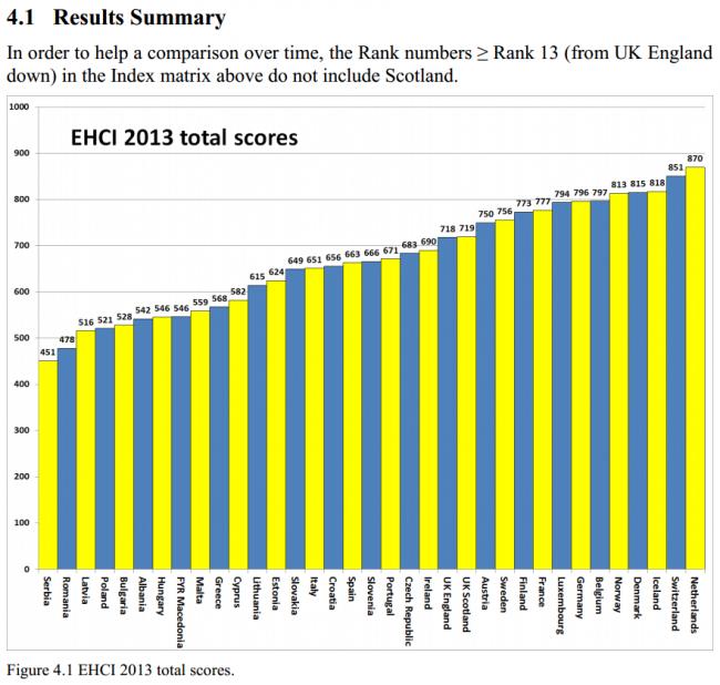 EHCI 2013