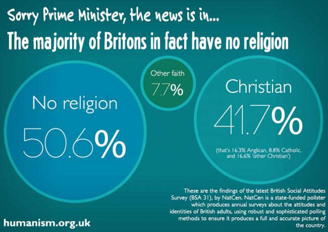 social attitudes survey