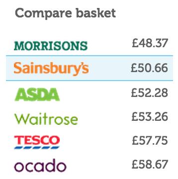 supermarket-basket