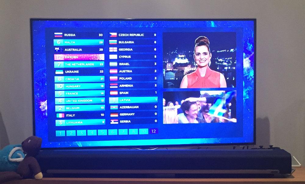 eurovision-2016-scoreboard