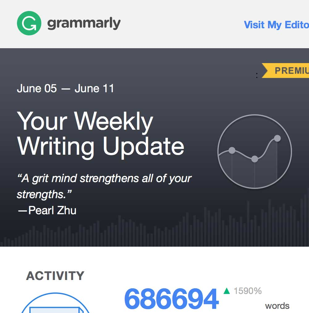 Stunning Weekly Report Writing Ideas - Best Resume Examples by ...
